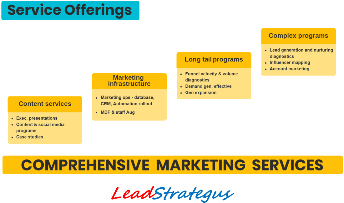 comprehensive-marketing-services